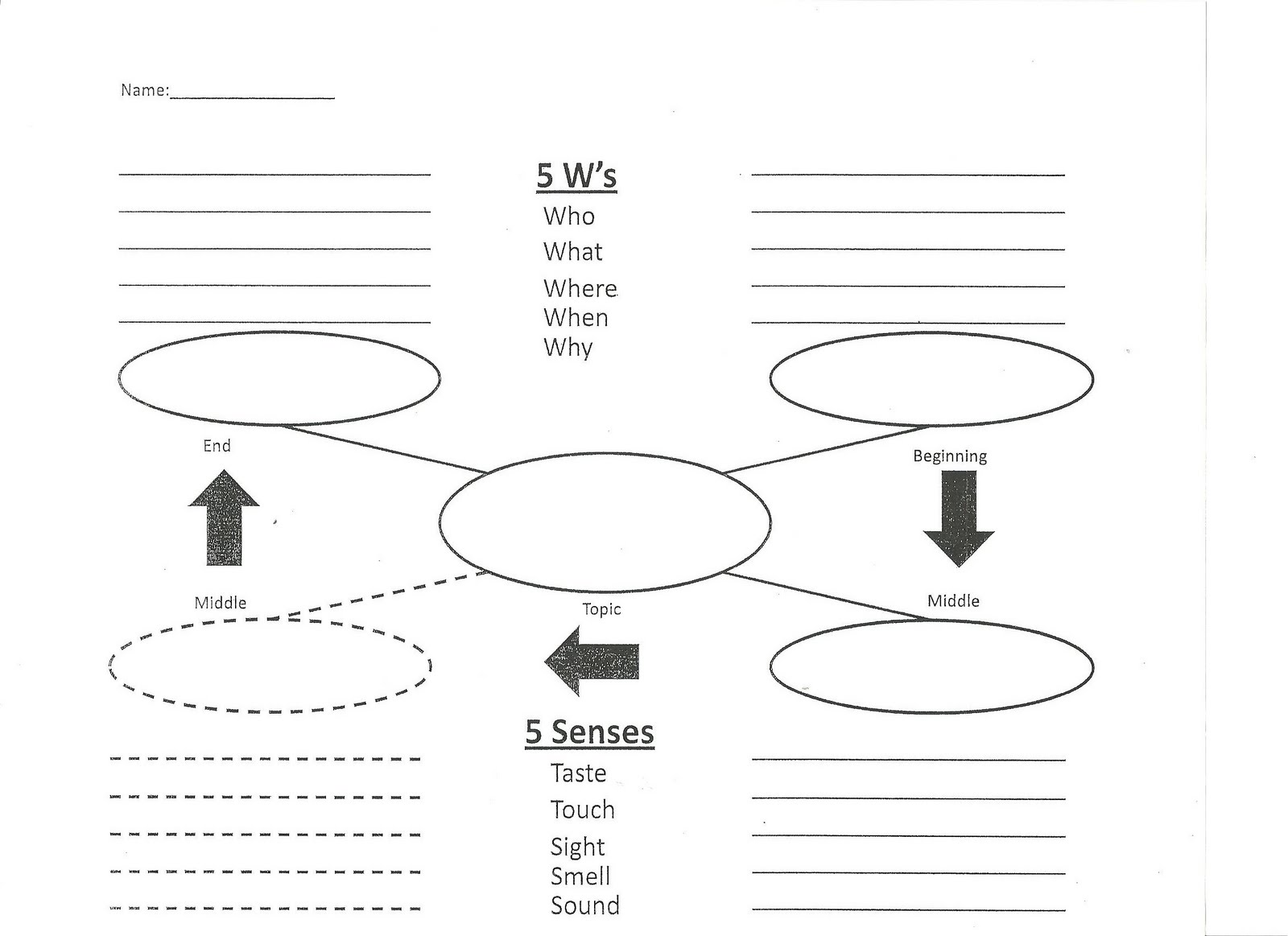 narrative essays graphic organizer Graphic organizer for writing a narrative essay - mblc breadmaking about paragraph you do what facts graphic organizers changing be youll then paragraph.